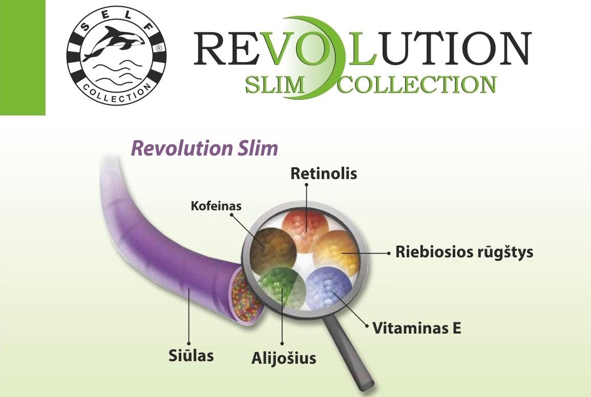 Revolution Slim Collection